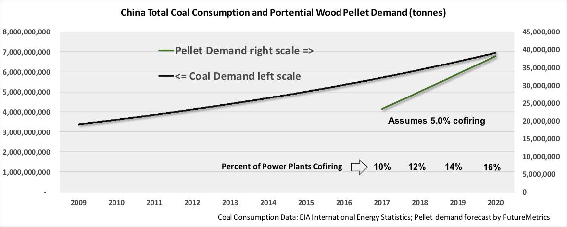 China-total-coal-consumption.png
