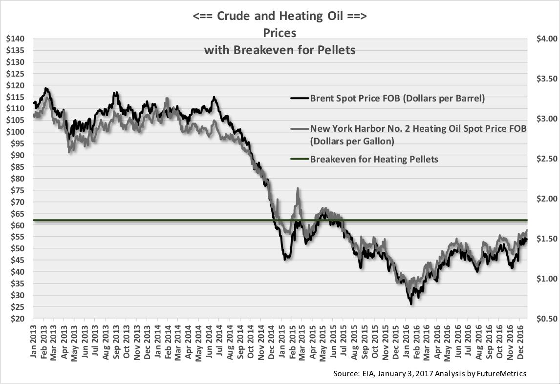 crude-oil-versus-pellets.png